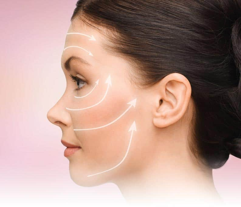 PRP Facelift graphic representation of facial benefits